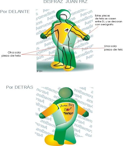 Aplicaciones  Juegos Nacionales 2000